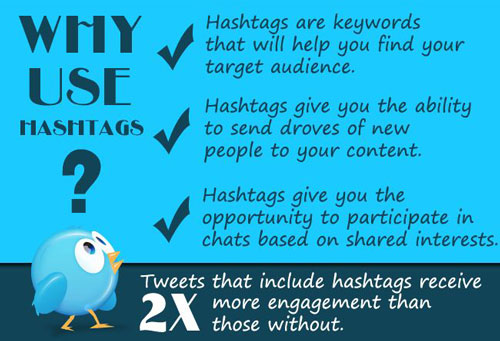 Why you should use hashtags on twitter