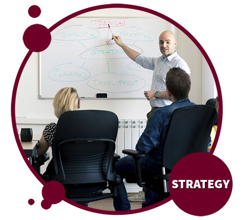 Strategy - Red Crow Marketing