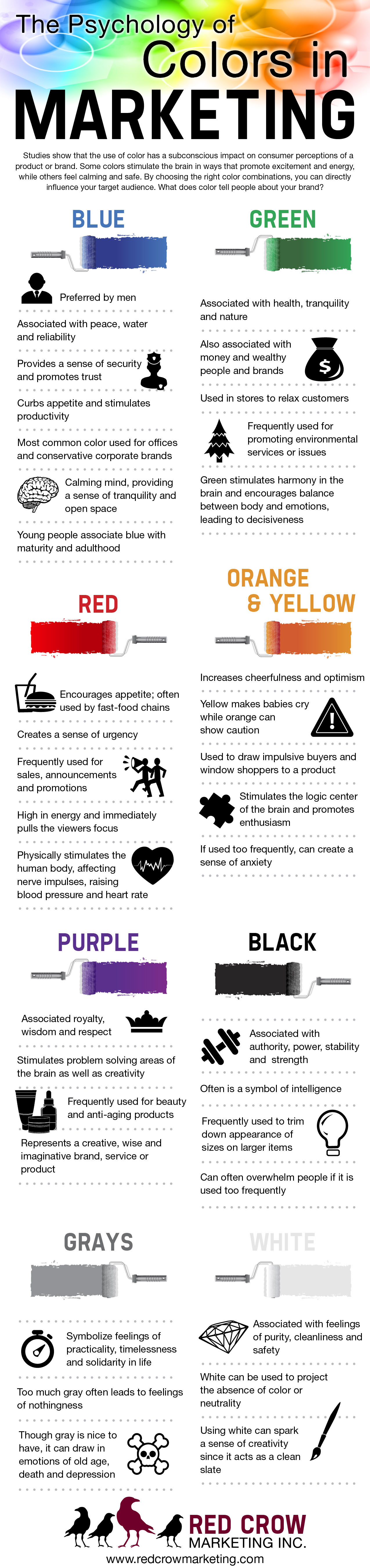 Red Crow Marketing Psychology of Color Infographic