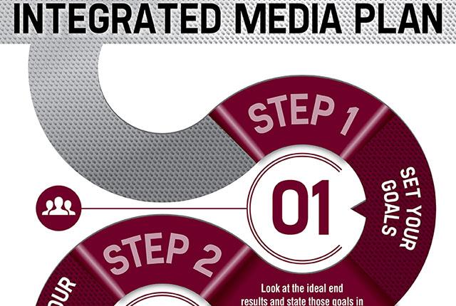Integrated Media Plan