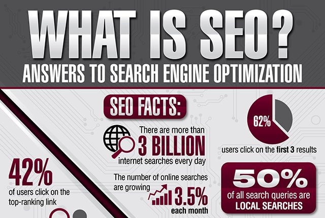 What Is SEO Infographic