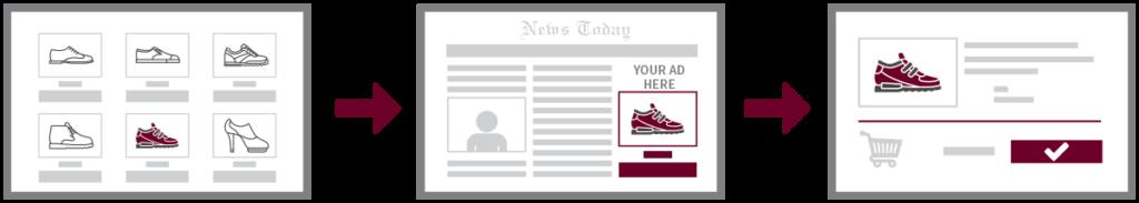 Red Crow Marketing - Display Advertising Audience Targeting