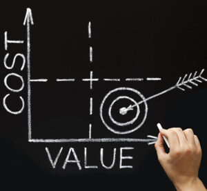 Cost vs. value graph of working with a marketing agency