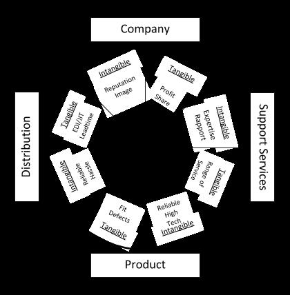 Industrial-Branding-Graphic