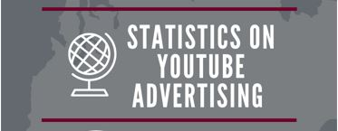 featured image for statistics on youtube advertising post